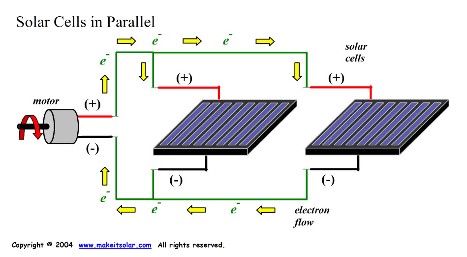 Science fair project idea parallel circuits with solar cells and panels parallel solar cell circuit with motor and electron flow asfbconference2016 Image collections