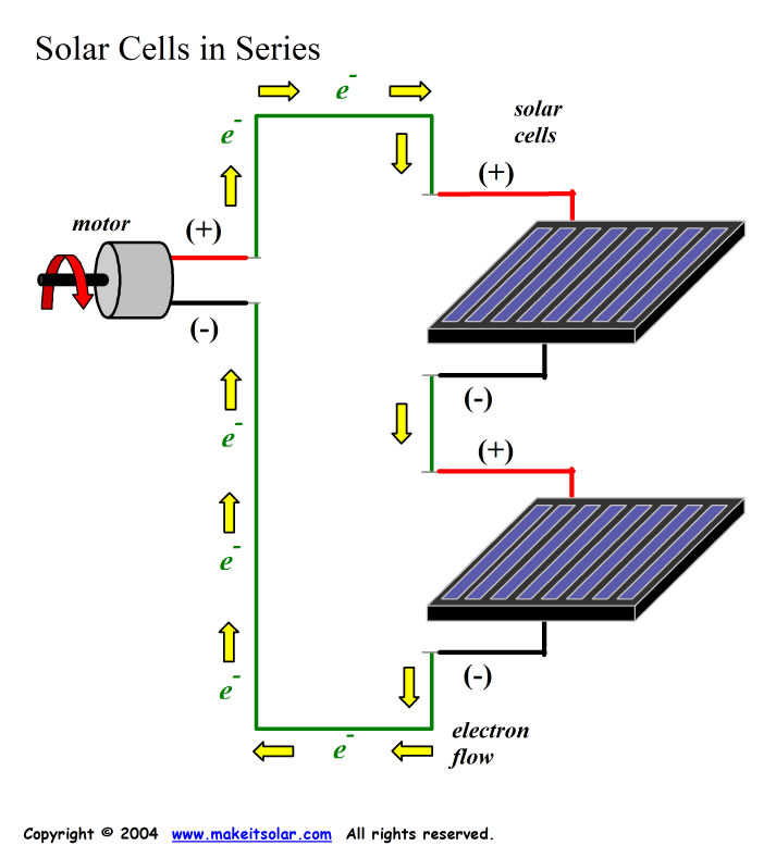 Science Fair Project Idea Series Circuits With Solar