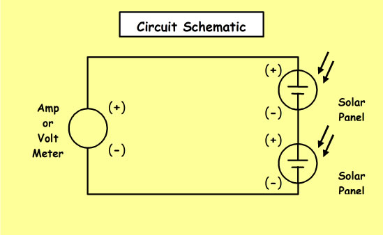 Science fair project idea series circuits with solar cells and panels series solar panels and meter schematic for amp and volt measurements asfbconference2016 Gallery