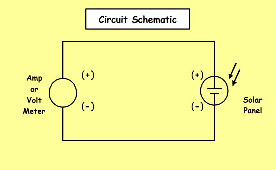 science fair project idea parallel circuits with solar cells and panels rh makeitsolar com How Solar Panels Work Diagram Typical Solar Panel Wiring Diagram